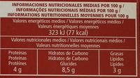Pimientos del piquillo rellenos de bacalao y gambas - Información nutricional - fr