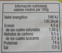 Burger pavo / Espinaca - Nutrition facts