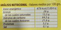 El cubo de galletas - Información nutricional