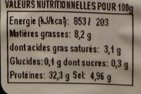 Chiffonade - Informations nutritionnelles - fr