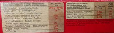Chiquilín - Información nutricional