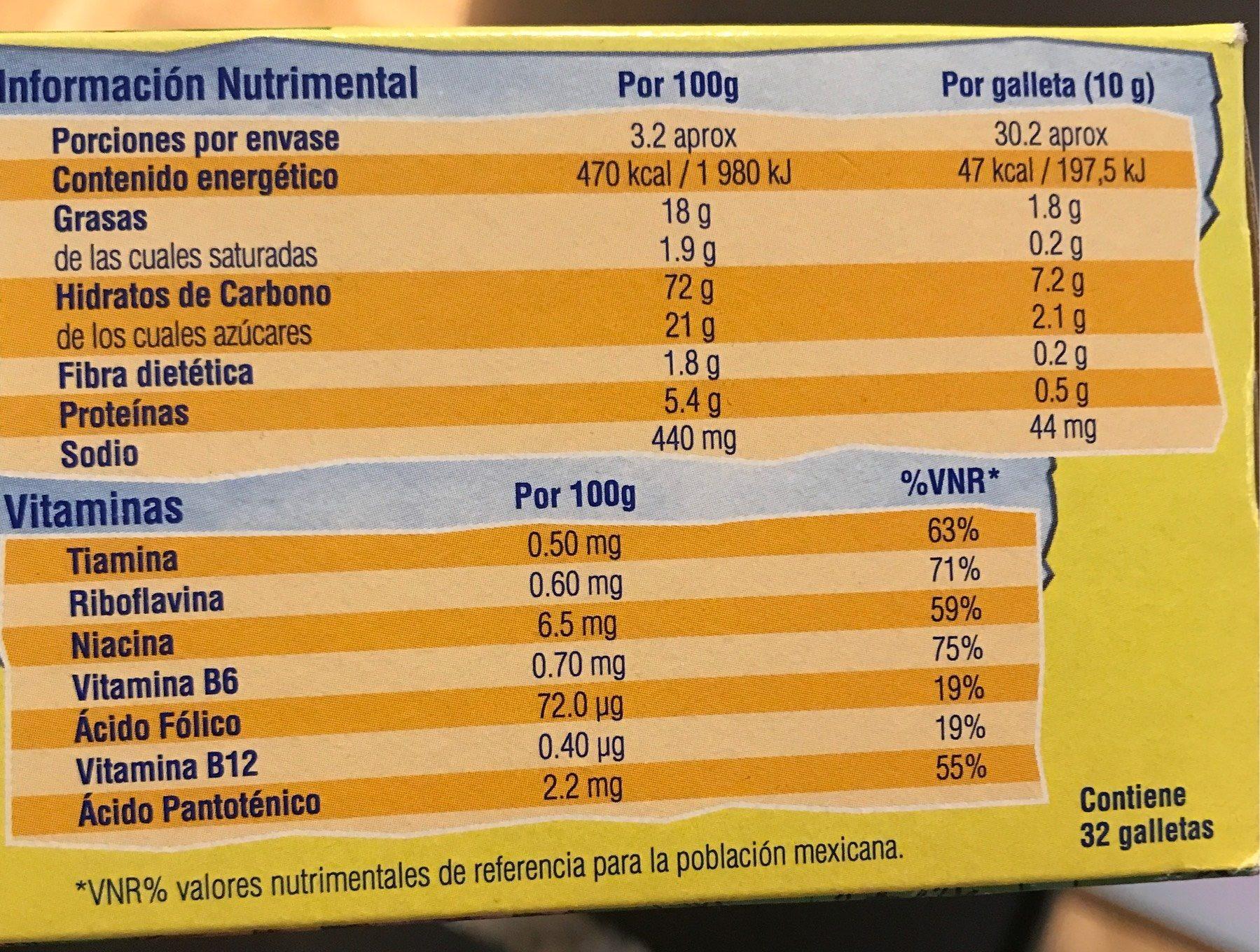 Dinosaurus - Nutrition facts