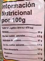 Tortilla Chips - Nutrition facts