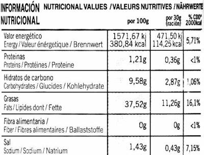 """Salsa de mojo picón """"Salsas Asturianas"""" - Información nutricional"""