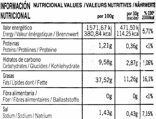 """Salsa de mojo picón """"Salsas Asturianas"""" - Voedingswaarden - es"""