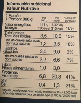 Boeuf bourguignon - Informations nutritionnelles