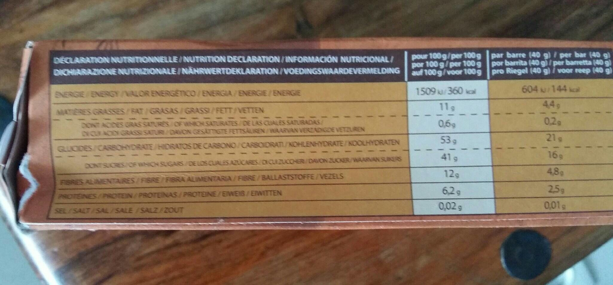 CRO paléontologie bar - Nutrition facts