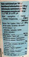 Aceite de coco - Informació nutricional