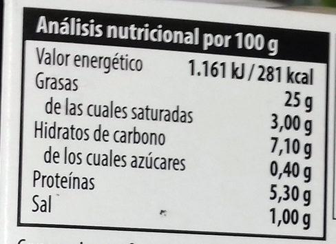 Hummus - Nutrition facts - es