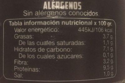 Cochinita pibil - Información nutricional - es
