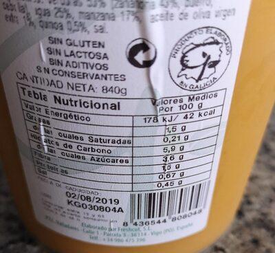 crema de zanahoria con quinoa - Nutrition facts - es