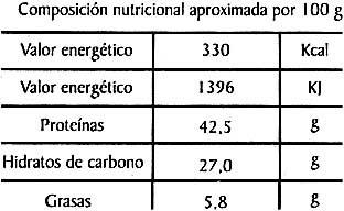 Setas senderilla deshidratadas - Información nutricional - es