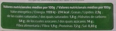 Pasta rellena de pera - Informations nutritionnelles - es