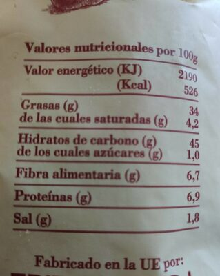 Gurman premium - Nutrition facts - es