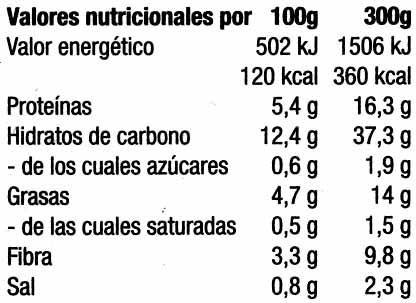 Garbanzos con espinacas - Información nutricional - es