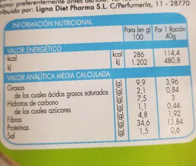 Pizza - Información nutricional - es