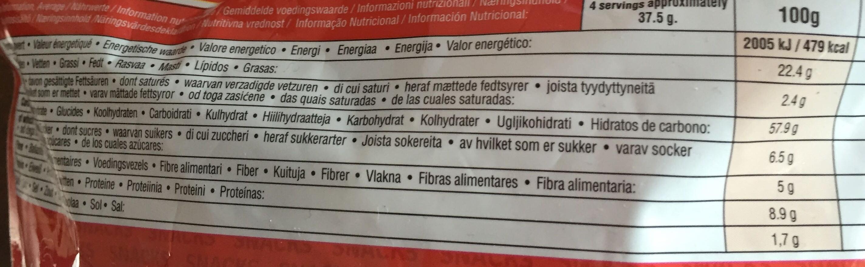Pain con tomate origan - Informations nutritionnelles - fr