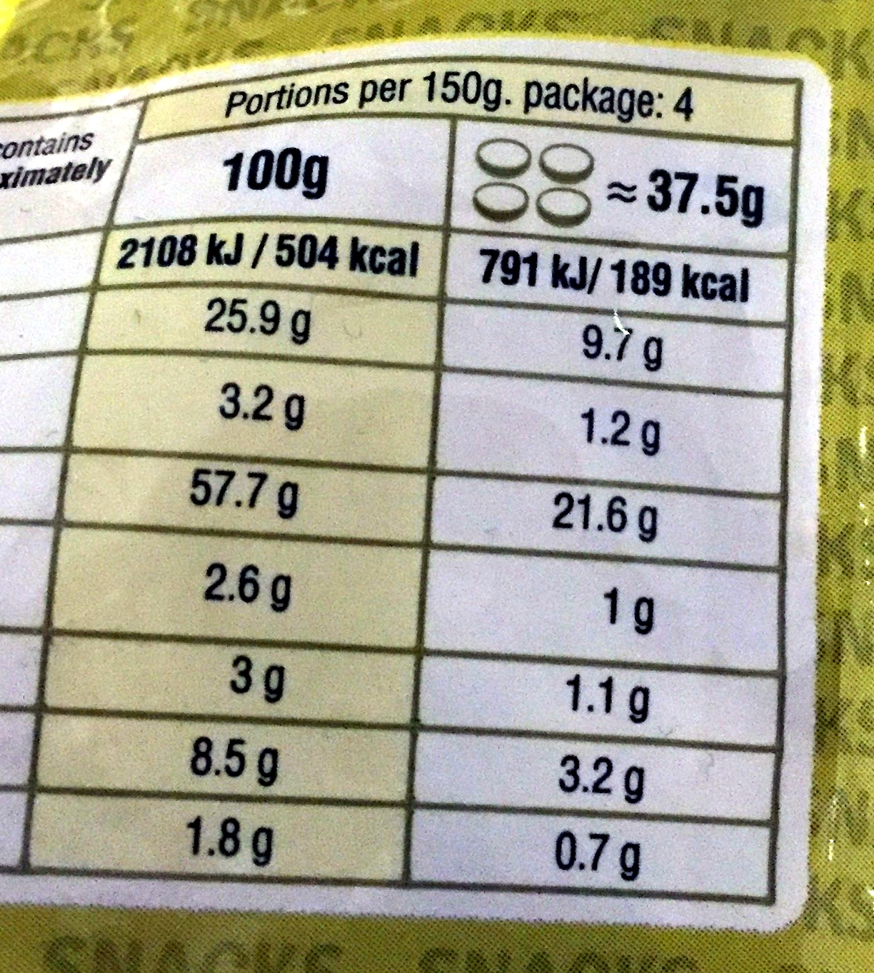 pan con ajo - Voedingswaarden