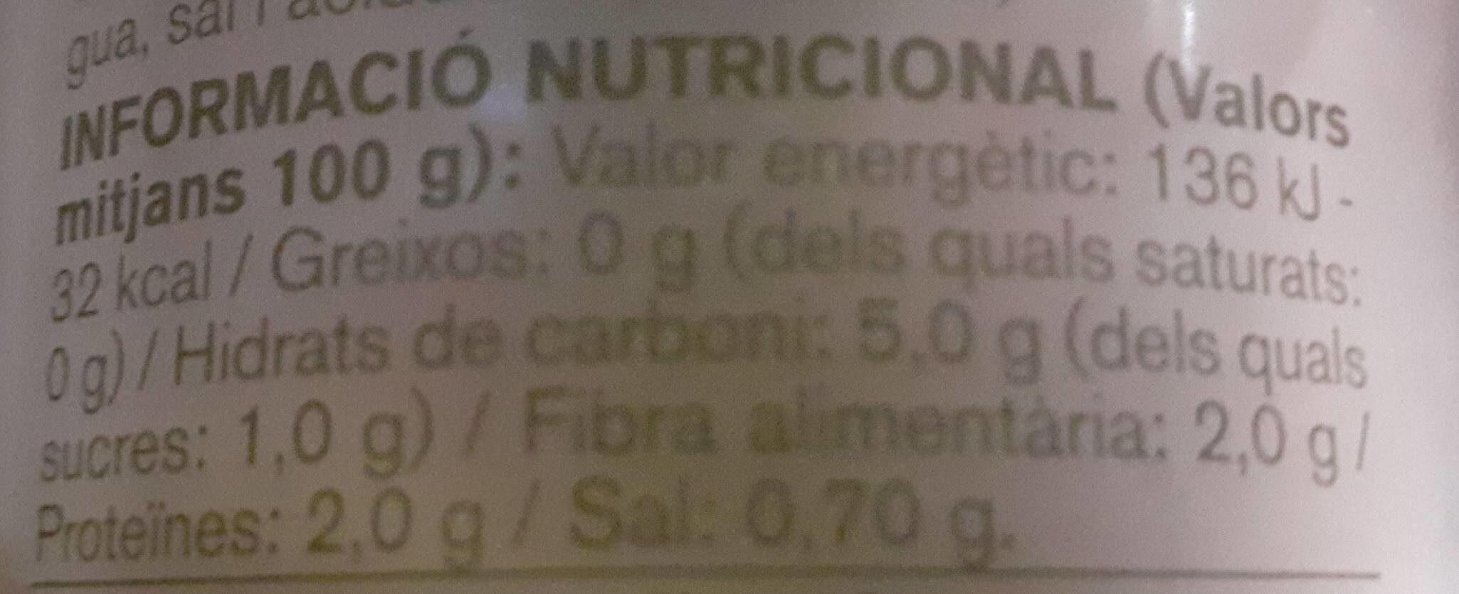 Cors Carxfa - Información nutricional - ca