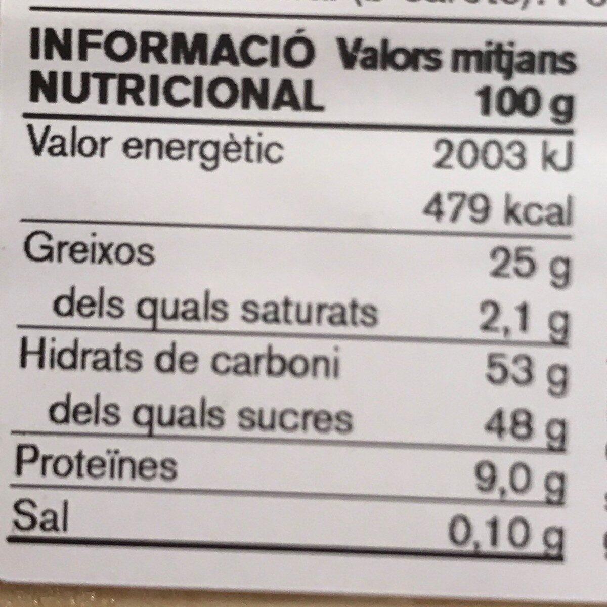TORRÓ ARTESANAL - Nutrition facts