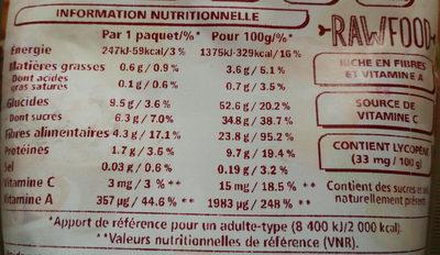 Tomate croustillante bio - Nutrition facts