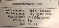 Pansa Sultana - Información nutricional