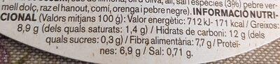 Hummus cigro - Informations nutritionnelles