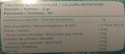 Té blanco pai mu tan - Informations nutritionnelles