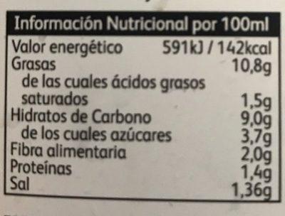 Salmorejo - Información nutricional