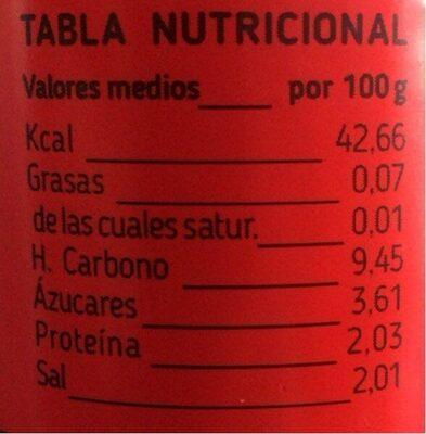 Salsa de Carolina Reaper - Información nutricional