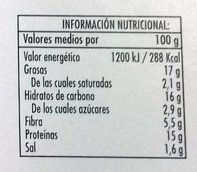 Hamburguesa con quinoa y calabacín - Información nutricional