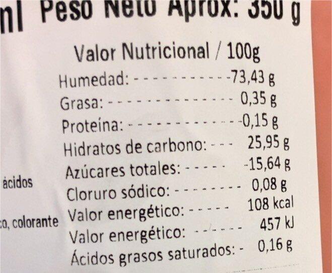 Helado - Nutrition facts - es