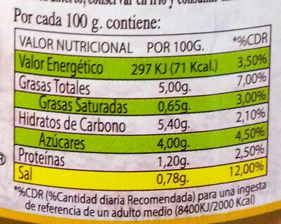 Pisto de calabacín - Información nutricional - es