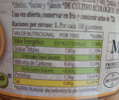 Cocido madrileño - Informations nutritionnelles