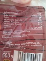 Calabaza fresca - Voedingswaarden - es