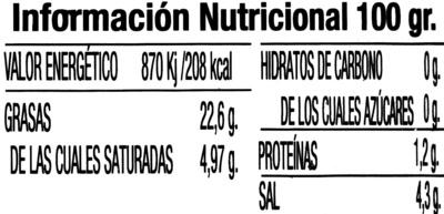 Aceitunas verdes partidas Aloreña de Málaga - Información nutricional