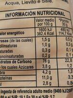 Delicias de pan - Información nutricional - es