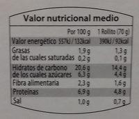 Rollitos de primavera envase 280 g - Nutrition facts