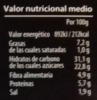 Rollitos de espinacas - Información nutricional