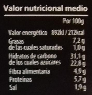 Rollitos de espinacas - Información nutricional - es