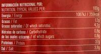 Cecina de Vacuno - Información nutricional