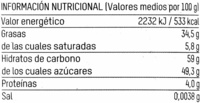 Crema de cacao - Informations nutritionnelles - es