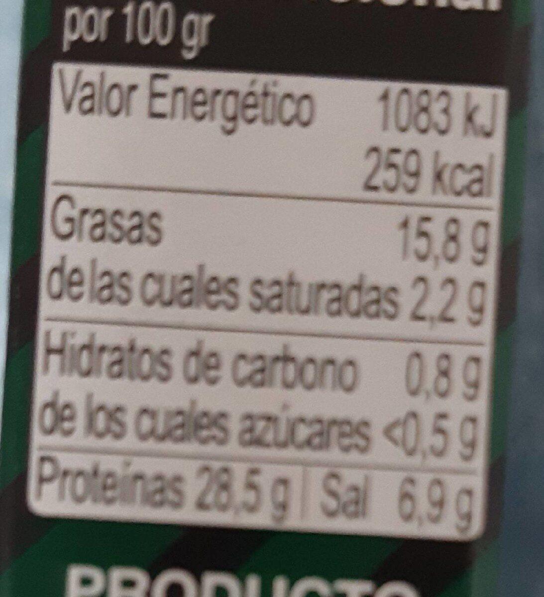 Filetes de anchoas - Nutrition facts - es