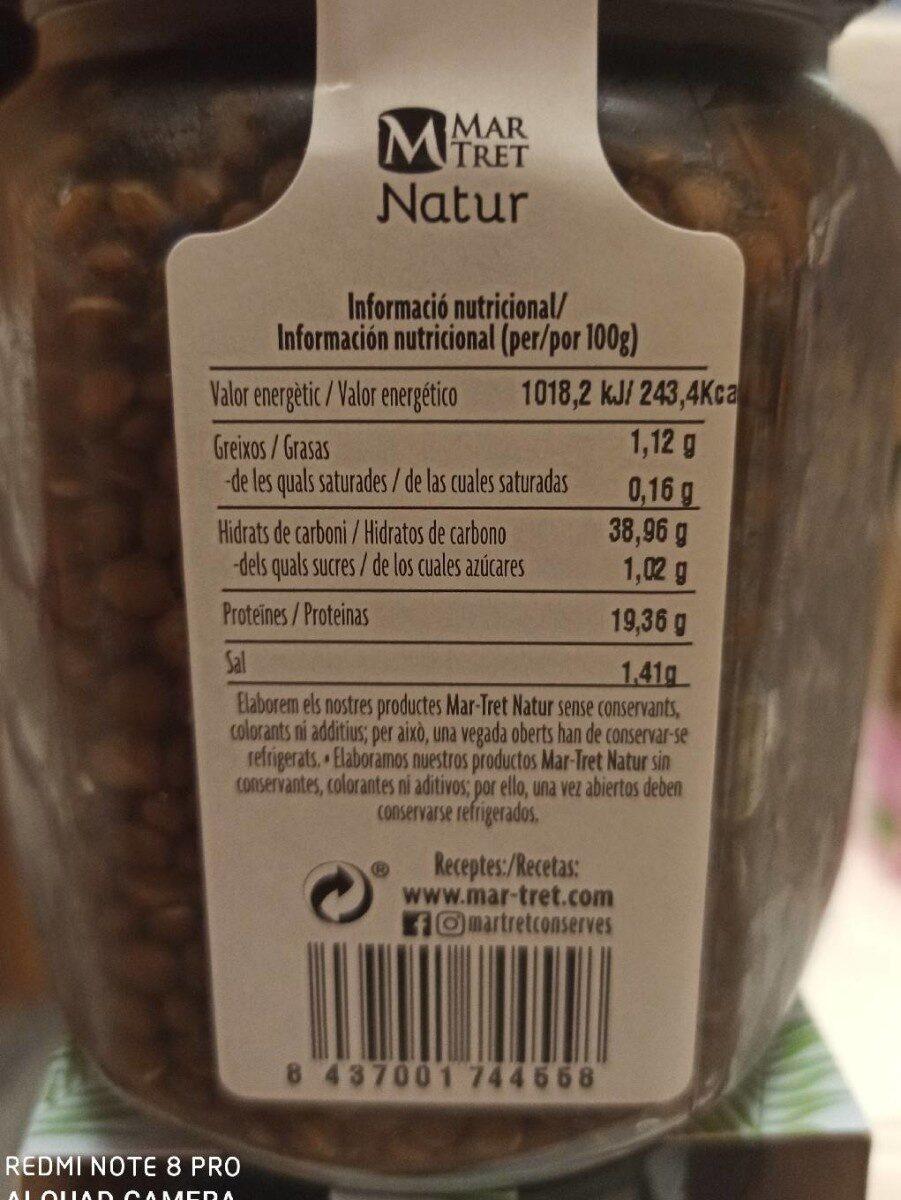 Lenteja Beluga cocida - Nutrition facts - es