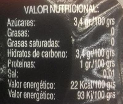 Pimientos rojos asados - Nutrition facts - es