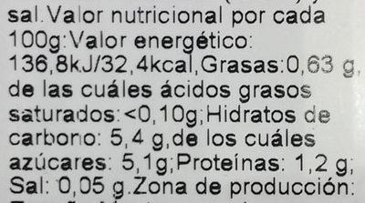 Pimientos rojos asados - Información nutricional