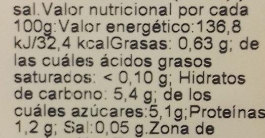 Pimientos Rojos Asados - Información nutricional - es