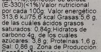Pisto tradicional - Información nutricional - es