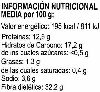 Algas wakame deshidratadas - Información nutricional