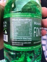 Aqua Deus agua mineral con gas - Información nutricional - es